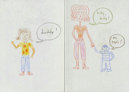 Card family copy