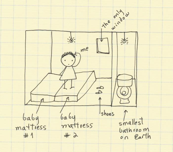 Tiny home small