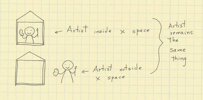 Artist inside outside small